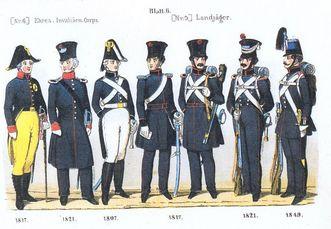"""Uniformen des Ehreninvalidencoorps, Druck aus """"Geschichte des württembergischen Kriegswesen"""" von L. I. von Stadlinger, 1856"""